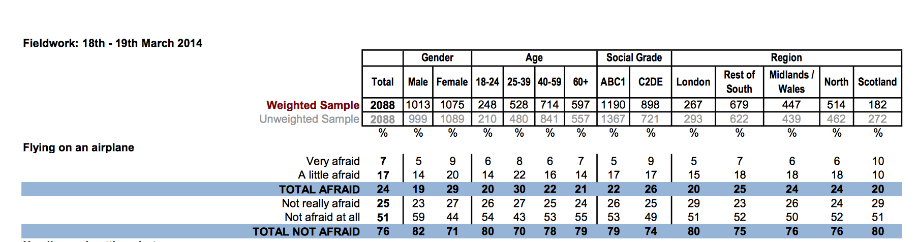 YOUGOV_FOF_UK_RESULTS_2014